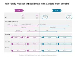 Half Yearly Product KPI Roadmap With Multiple Work Streams