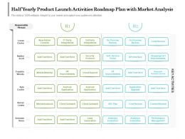 Half Yearly Product Launch Activities Roadmap Plan With Market Analysis