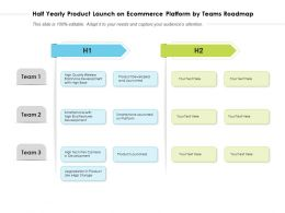 Half Yearly Product Launch On Ecommerce Platform By Teams Roadmap