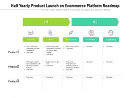 Half Yearly Product Launch On Ecommerce Platform Roadmap