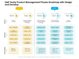 Half Yearly Product Management Phases Roadmap With Design And Develop