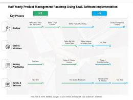 Half Yearly Product Management Roadmap Using SaaS Software Implementation