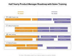 Half Yearly Product Manager Roadmap With Sales Training