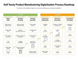 Half Yearly Product Manufacturing Digitalization Process Roadmap