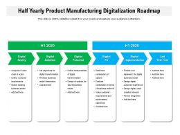 Half Yearly Product Manufacturing Digitalization Roadmap