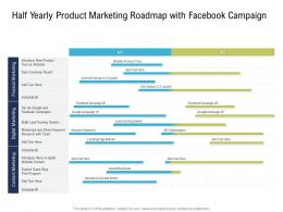 Half Yearly Product Marketing Roadmap With Facebook Campaign