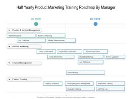 Half Yearly Product Marketing Training Roadmap By Manager