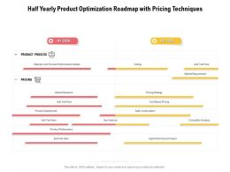Half Yearly Product Optimization Roadmap With Pricing Techniques