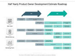 Half Yearly Product Owner Development Estimate Roadmap