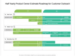 Half Yearly Product Owner Estimate Roadmap For Customer Outreach