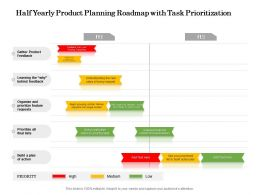 Half Yearly Product Planning Roadmap With Task Prioritization