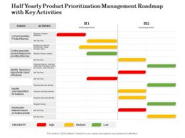Half Yearly Product Prioritization Management Roadmap With Key Activities