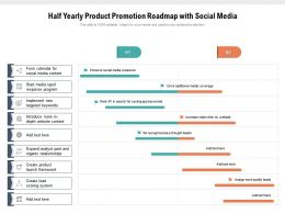 Half Yearly Product Promotion Roadmap With Social Media