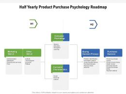 Half Yearly Product Purchase Psychology Roadmap