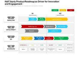 Half Yearly Product Roadmap As Driver For Innovation And Engagement