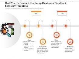 Half Yearly Product Roadmap Customer Feedback Strategy Template