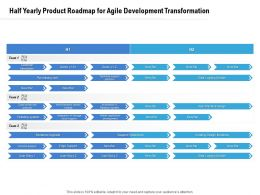 Half Yearly Product Roadmap For Agile Development Transformation