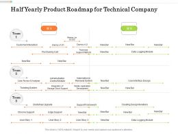 Half Yearly Product Roadmap For Technical Company