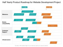Half Yearly Product Roadmap For Website Development Project