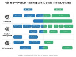 Half Yearly Product Roadmap With Multiple Project Activities