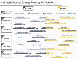 Half Yearly Product Strategy Roadmap For Business
