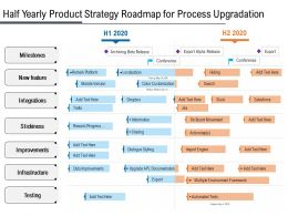 Half Yearly Product Strategy Roadmap For Process Upgradation