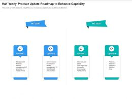Half Yearly Product Update Roadmap To Enhance Capability