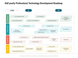 Half Yearly Professional Technology Development Roadmap