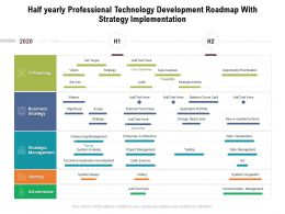 Half Yearly Professional Technology Development Roadmap With Strategy Implementation