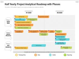 Half Yearly Project Analytical Roadmap With Phases