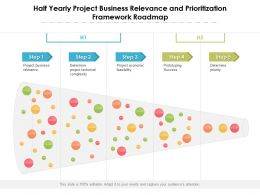 Half Yearly Project Business Relevance And Prioritization Framework Roadmap