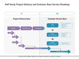Half Yearly Project Delivery And Customer Base Service Roadmap