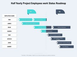 Half Yearly Project Employees Work Status Roadmap