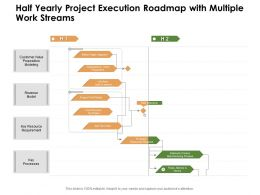 Half Yearly Project Execution Roadmap With Multiple Work Streams
