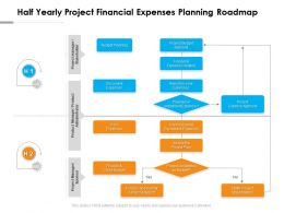 Half Yearly Project Financial Expenses Planning Roadmap