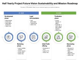 Half Yearly Project Future Vision Sustainability And Mission Roadmap
