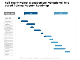 Half Yearly Project Management Professional Role Based Training Program Roadmap