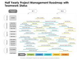 Half Yearly Project Management Roadmap With Teamwork Status