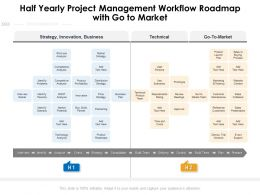 Half Yearly Project Management Workflow Roadmap With Go To Market