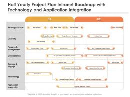 Half Yearly Project Plan Intranet Roadmap With Technology And Application Integration