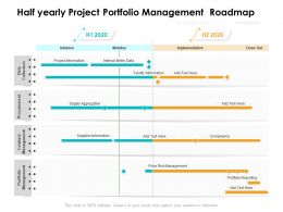 Half Yearly Project Portfolio Management Roadmap