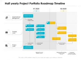Half Yearly Project Portfolio Roadmap Timeline