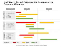 Half Yearly Project Prioritization Roadmap With Resource Allocation