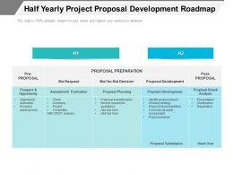 Half Yearly Project Proposal Development Roadmap