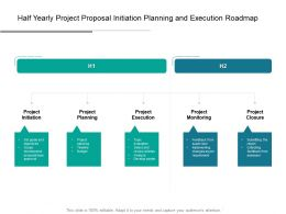 Half Yearly Project Proposal Initiation Planning And Execution Roadmap