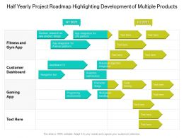 Half Yearly Project Roadmap Highlighting Development Of Multiple Products
