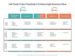 Half Yearly Project Roadmap To Enhance Agile Business Value