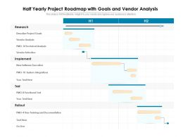 Half Yearly Project Roadmap With Goals And Vendor Analysis