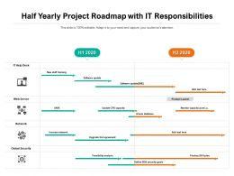 Half Yearly Project Roadmap With IT Responsibilities