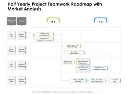 Half Yearly Project Teamwork Roadmap With Market Analysis